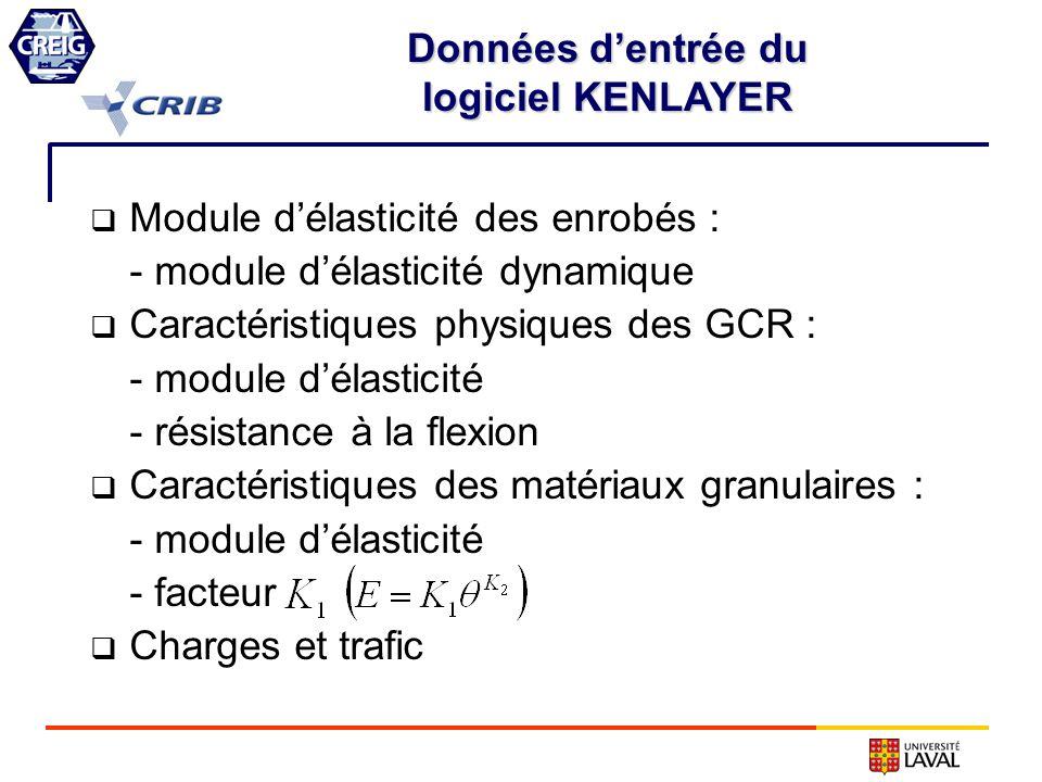 Données d'entrée du logiciel KENLAYER. Module d'élasticité des enrobés : - module d'élasticité dynamique.