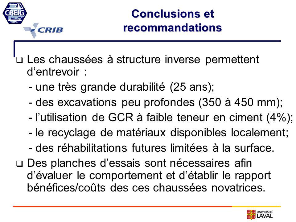 Conclusions et recommandations. Les chaussées à structure inverse permettent d'entrevoir : - une très grande durabilité (25 ans);
