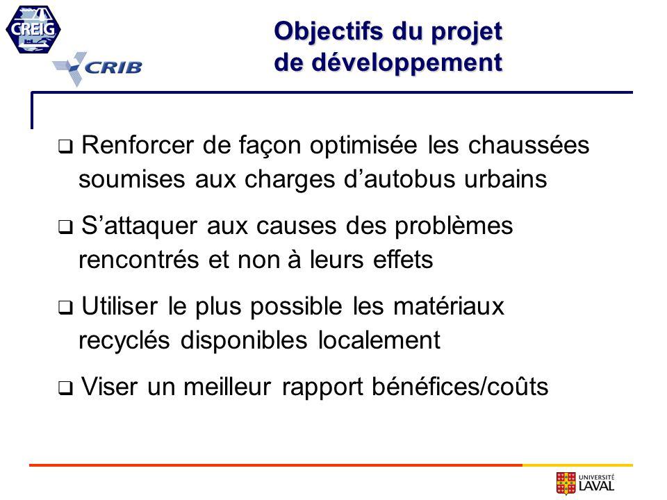 Objectifs du projet de développement. Renforcer de façon optimisée les chaussées. soumises aux charges d'autobus urbains.