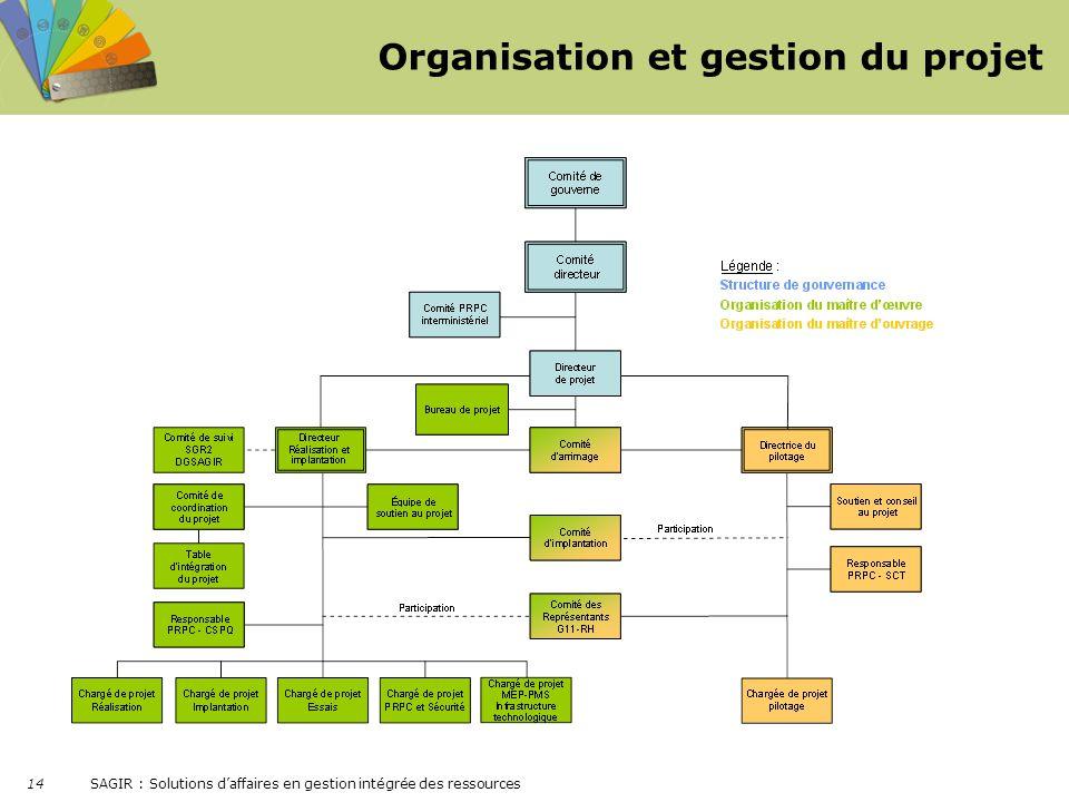 Organisation et gestion du projet
