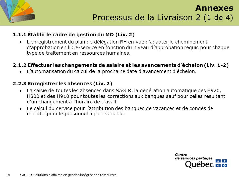 Annexes Processus de la Livraison 2 (1 de 4)