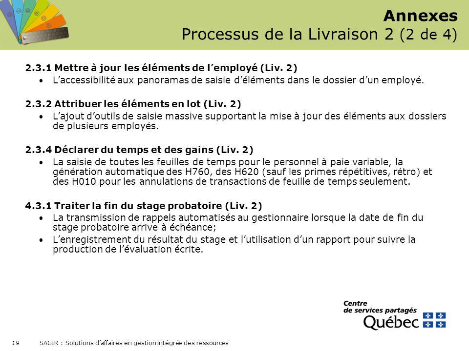 Annexes Processus de la Livraison 2 (2 de 4)