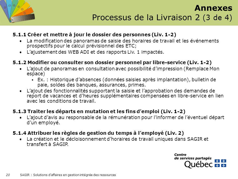 Annexes Processus de la Livraison 2 (3 de 4)