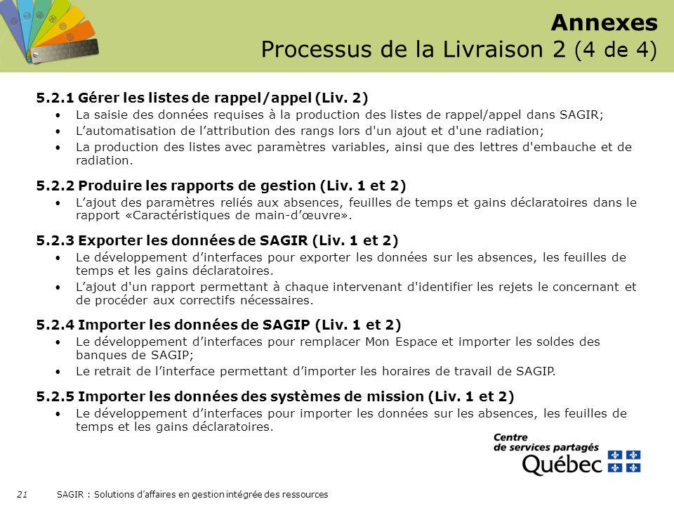 Annexes Processus de la Livraison 2 (4 de 4)