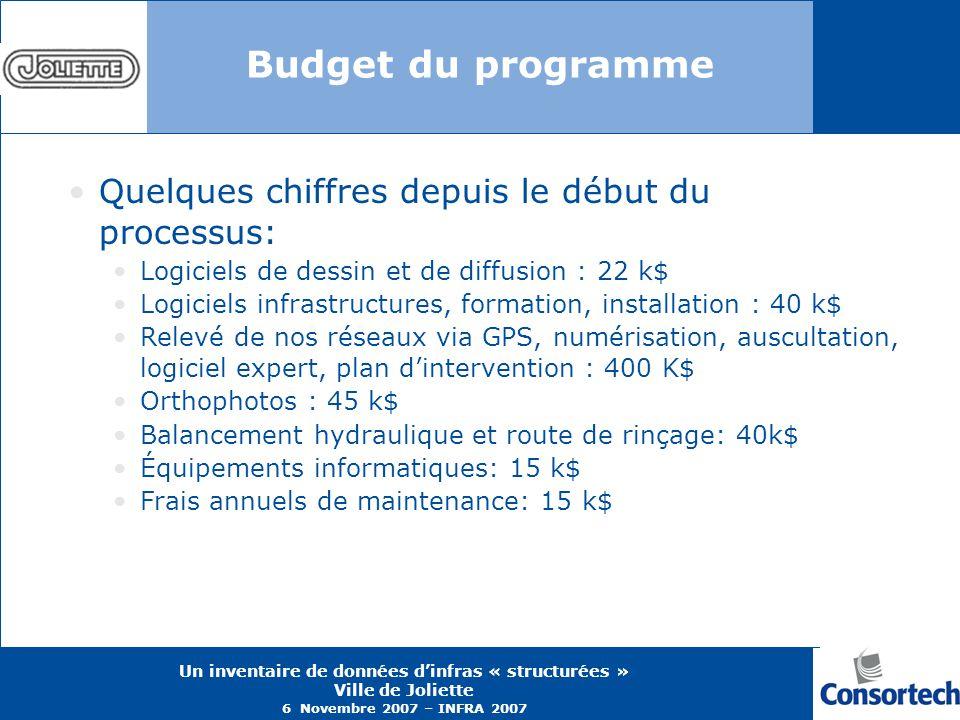 Budget du programme Quelques chiffres depuis le début du processus: