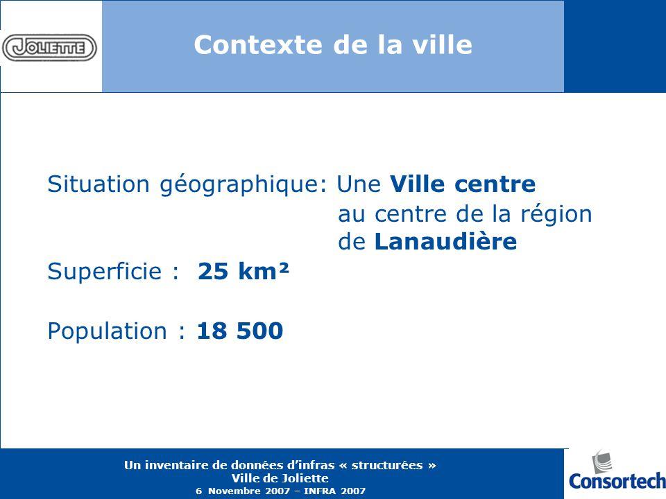 Contexte de la ville Situation géographique: Une Ville centre
