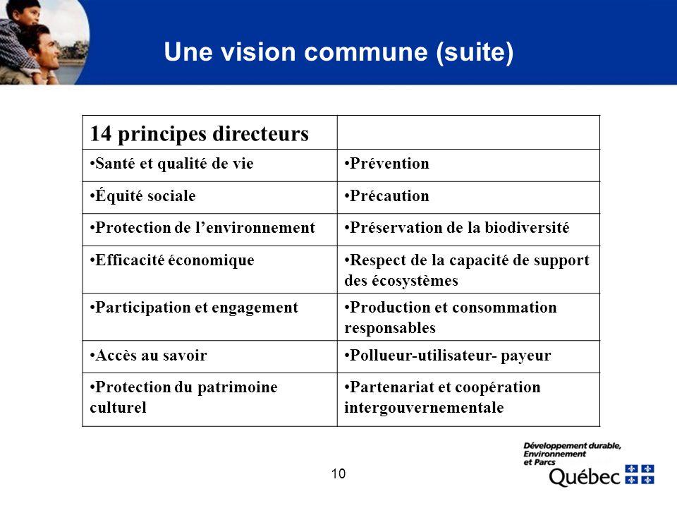 Des objectifs clairs Le Plan de développement durable du Québec vise l'amélioration de la qualité de la vie en ciblant les objectifs suivants :