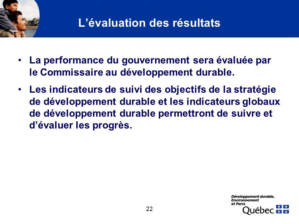 Rôles particuliers du ministre du Développement durable, de l'Environnement et des Parcs