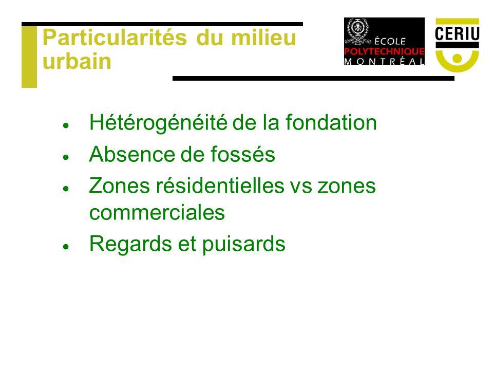 Particularités du milieu urbain