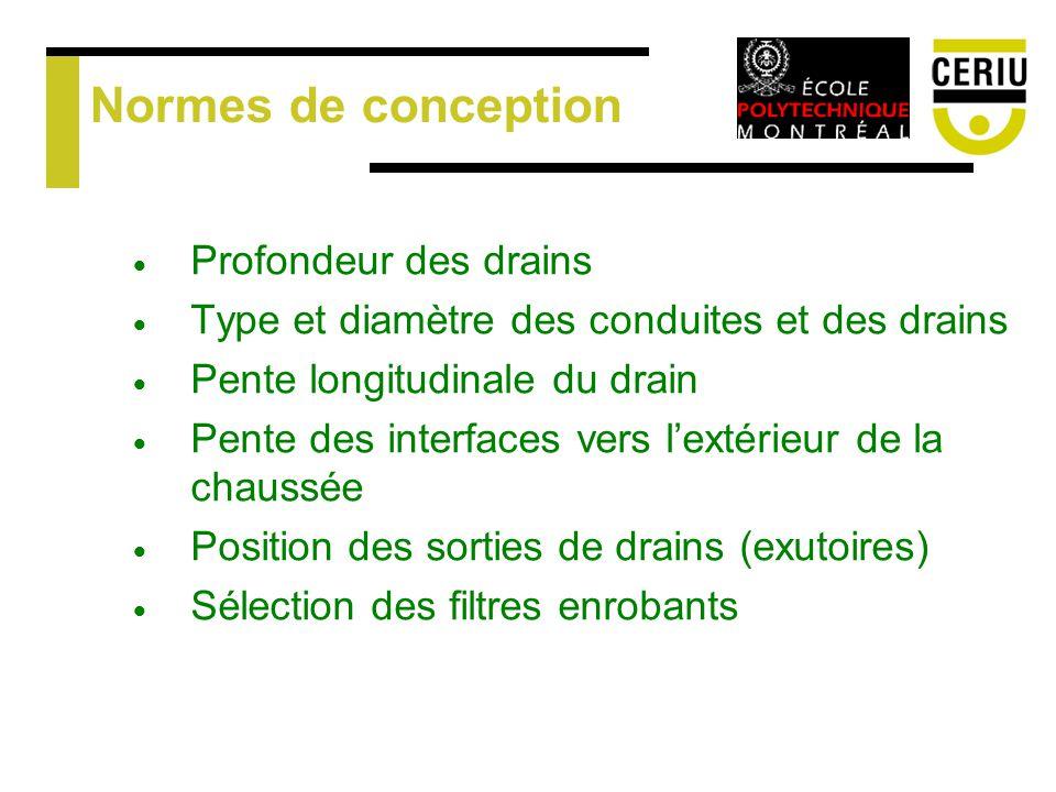 Normes de conception Profondeur des drains
