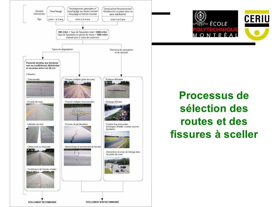 Processus de sélection des routes et des fissures à sceller
