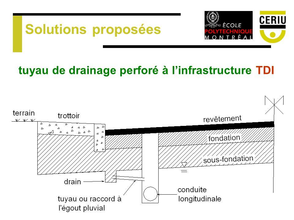Solutions proposées tuyau de drainage perforé à l'infrastructure TDI