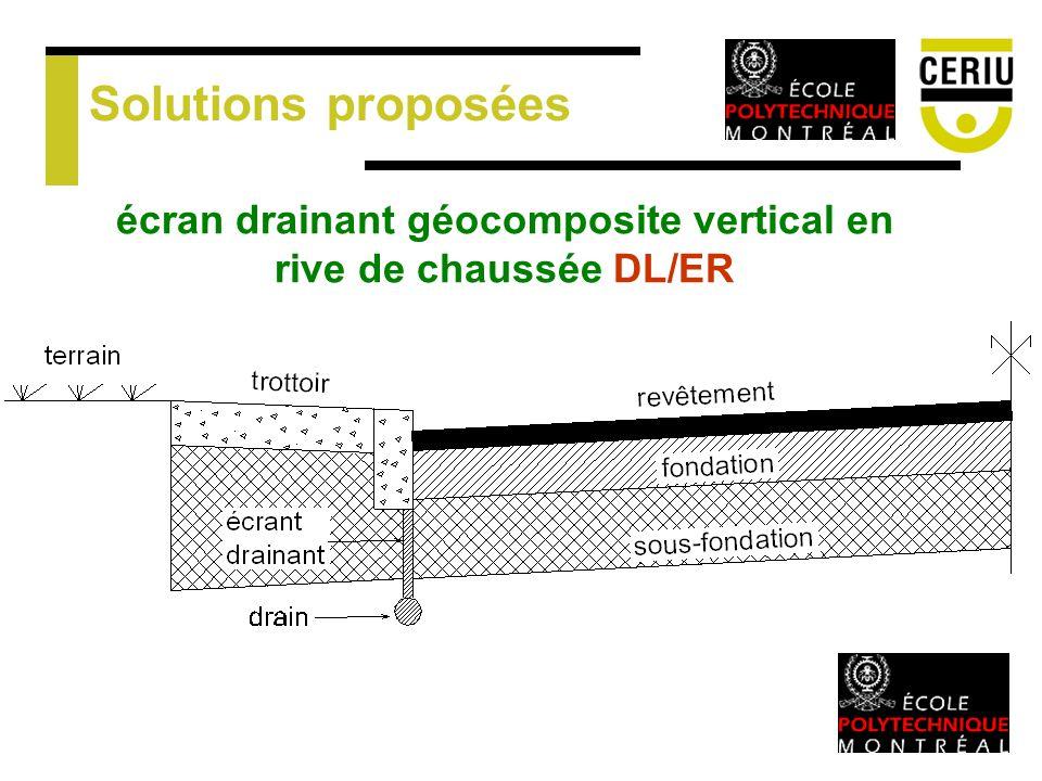 écran drainant géocomposite vertical en rive de chaussée DL/ER