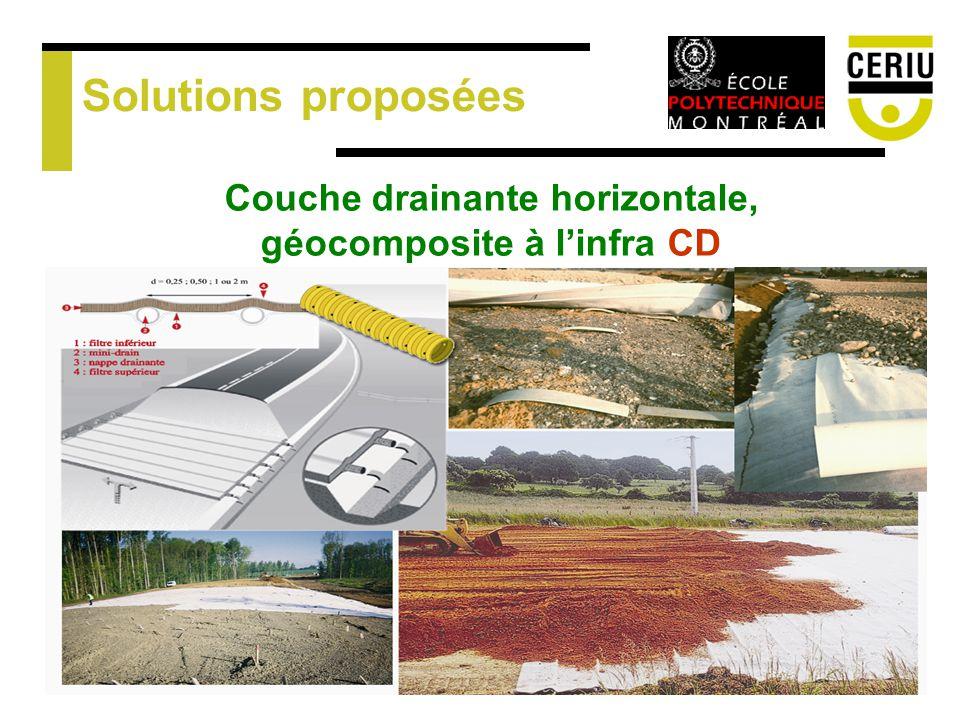 Couche drainante horizontale, géocomposite à l'infra CD