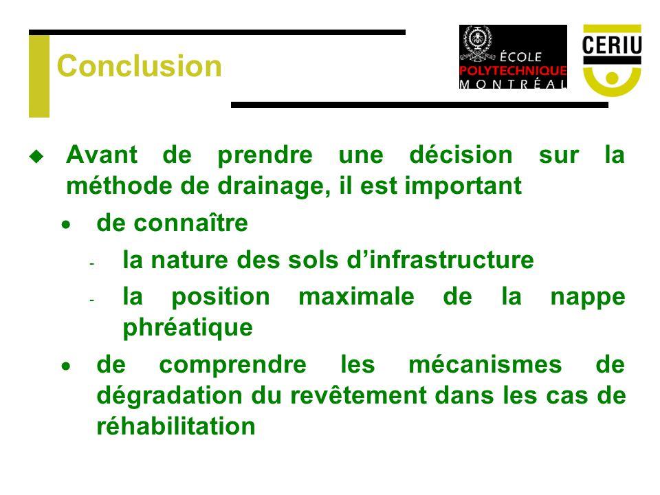 Conclusion Avant de prendre une décision sur la méthode de drainage, il est important. de connaître.
