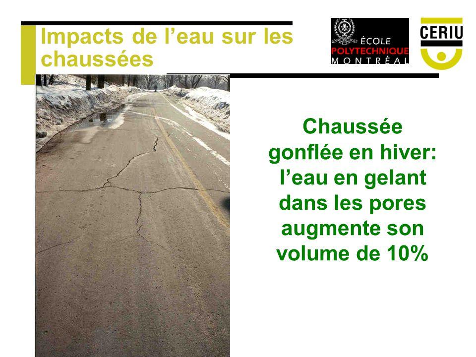 Impacts de l'eau sur les chaussées
