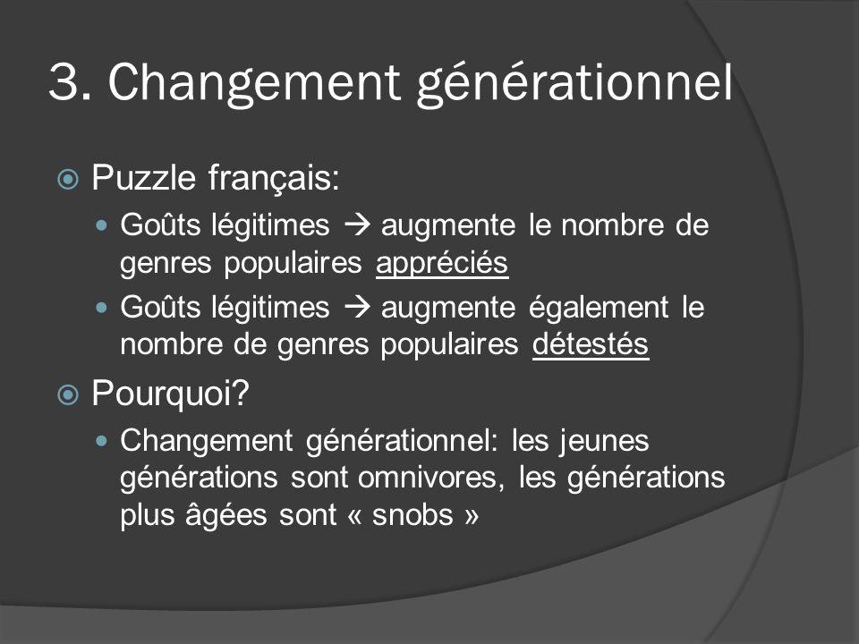 3. Changement générationnel