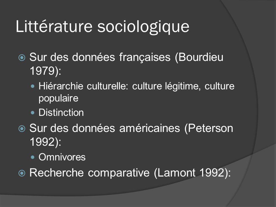 Littérature sociologique