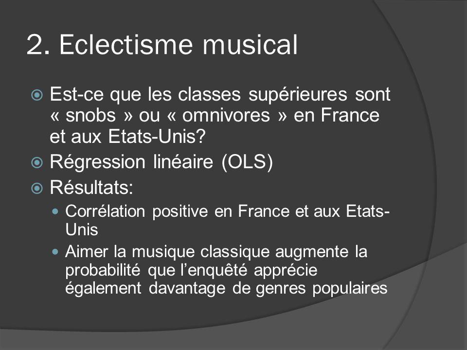 2. Eclectisme musical Est-ce que les classes supérieures sont « snobs » ou « omnivores » en France et aux Etats-Unis