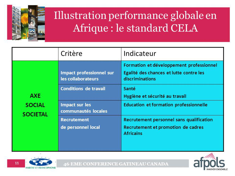 Illustration performance globale en Afrique : le standard CELA