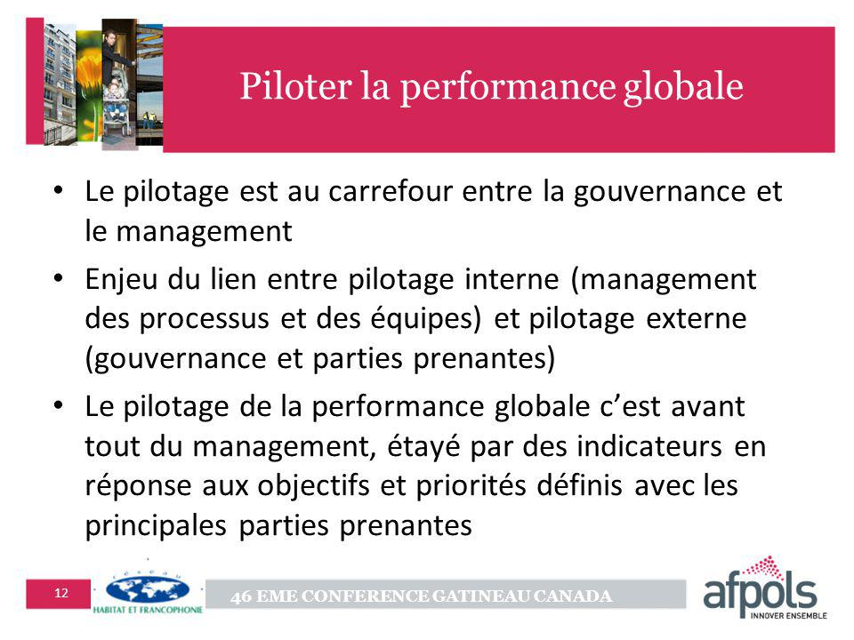 Piloter la performance globale