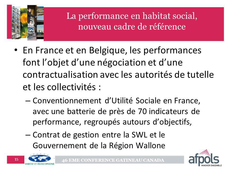 La performance en habitat social, nouveau cadre de référence