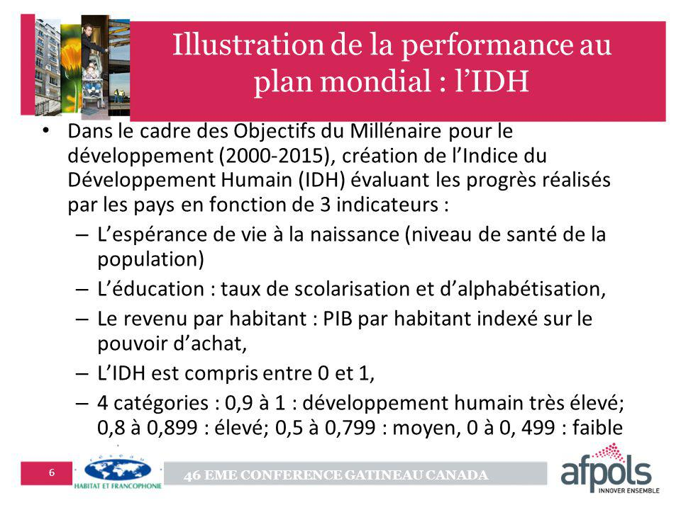 Illustration de la performance au plan mondial : l'IDH