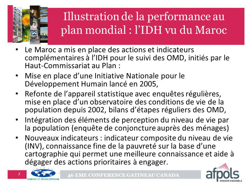 Illustration de la performance au plan mondial : l'IDH vu du Maroc