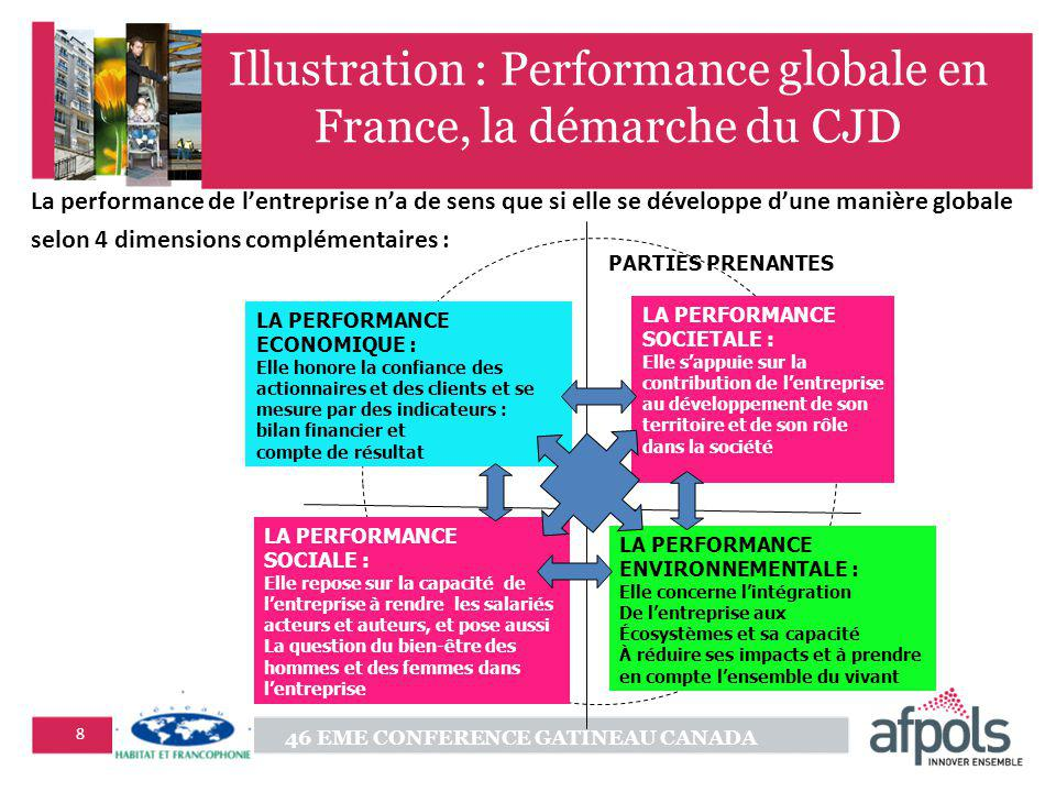 Illustration : Performance globale en France, la démarche du CJD