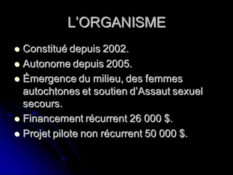 L'ORGANISME Constitué depuis 2002. Autonome depuis 2005.