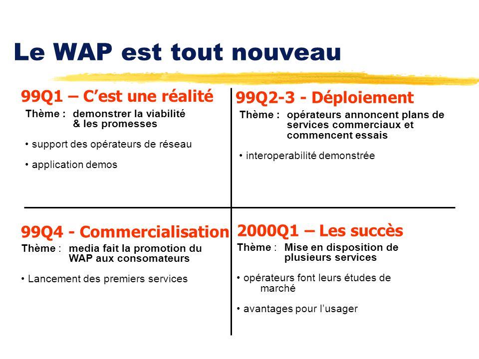 Le WAP est tout nouveau 99Q1 – C'est une réalité 99Q2-3 - Déploiement