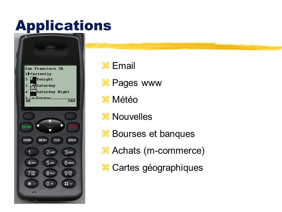Applications Email Pages www Météo Nouvelles Bourses et banques