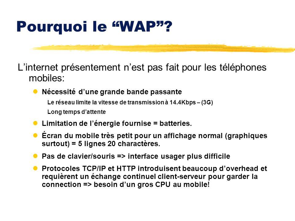 Pourquoi le WAP L'internet présentement n'est pas fait pour les téléphones mobiles: Nécessité d'une grande bande passante.