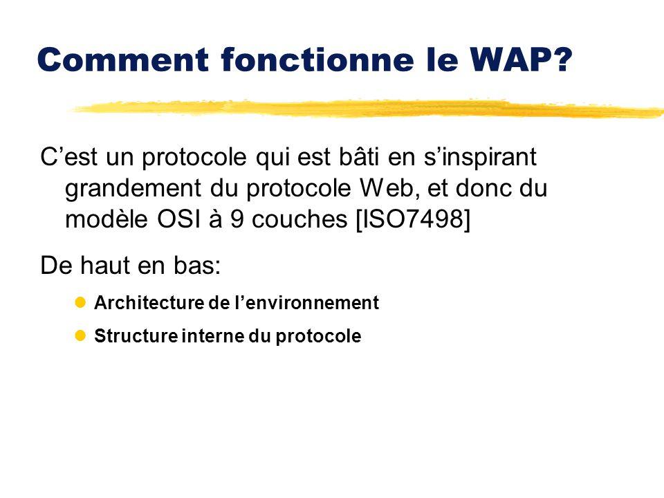 Comment fonctionne le WAP