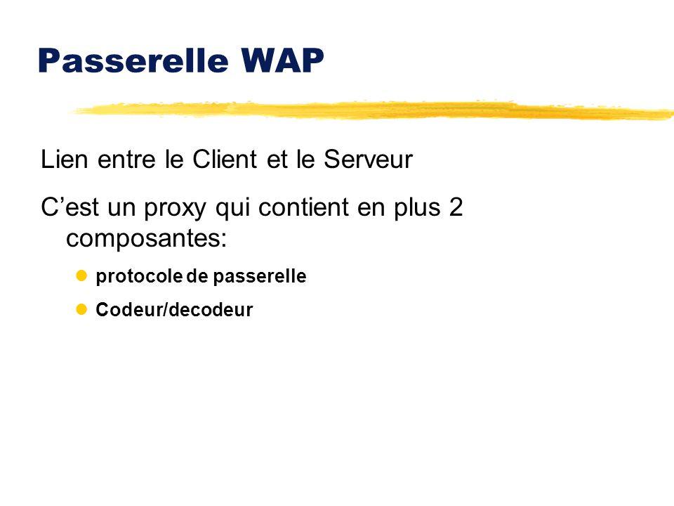 Passerelle WAP Lien entre le Client et le Serveur