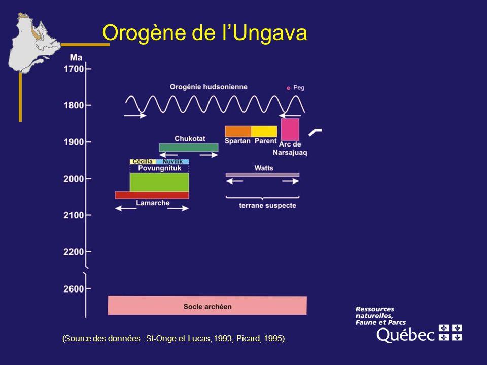 Orogène de l'Ungava Ce diagramme résume le développement chronologique de la ceinture.