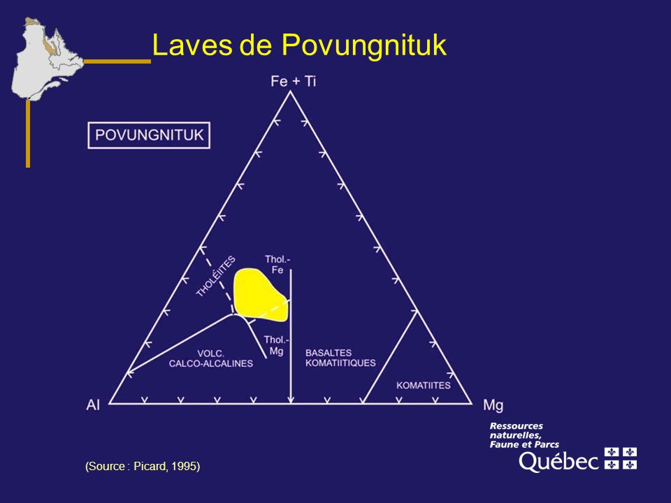 Laves de Povungnituk Les basaltes du Groupe de Povungnituk ont une chimie typique des basaltes des crêtes océaniques. Elles sont de type MORB.