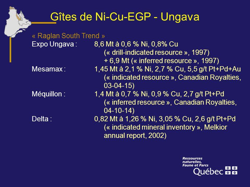 Gîtes de Ni-Cu-EGP - Ungava