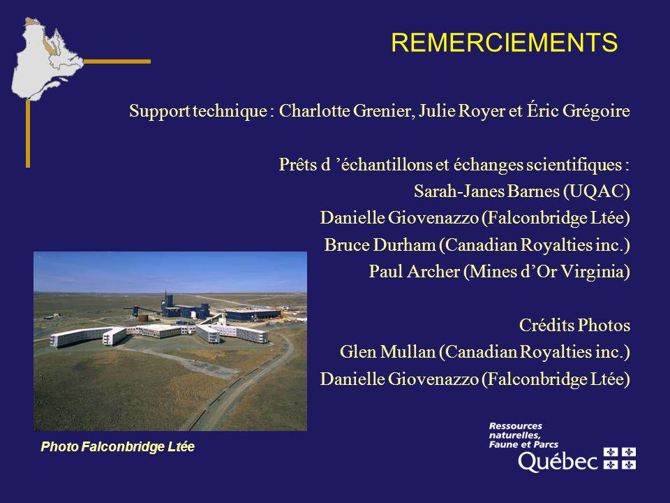 REMERCIEMENTS Support technique : Charlotte Grenier, Julie Royer et Éric Grégoire. Prêts d 'échantillons et échanges scientifiques :