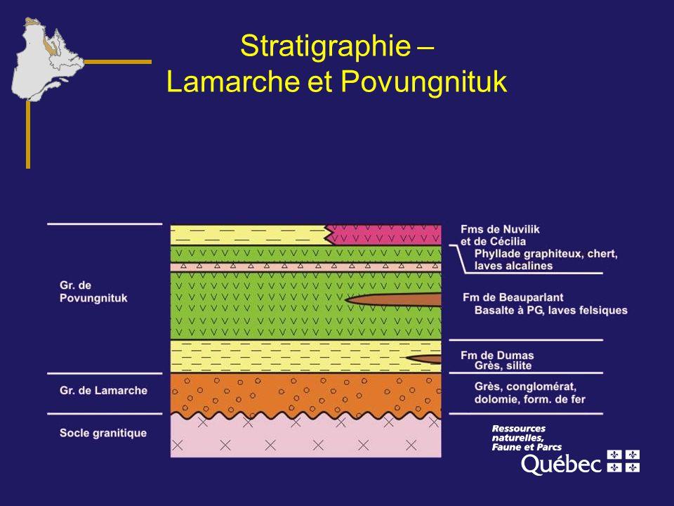 Stratigraphie – Lamarche et Povungnituk