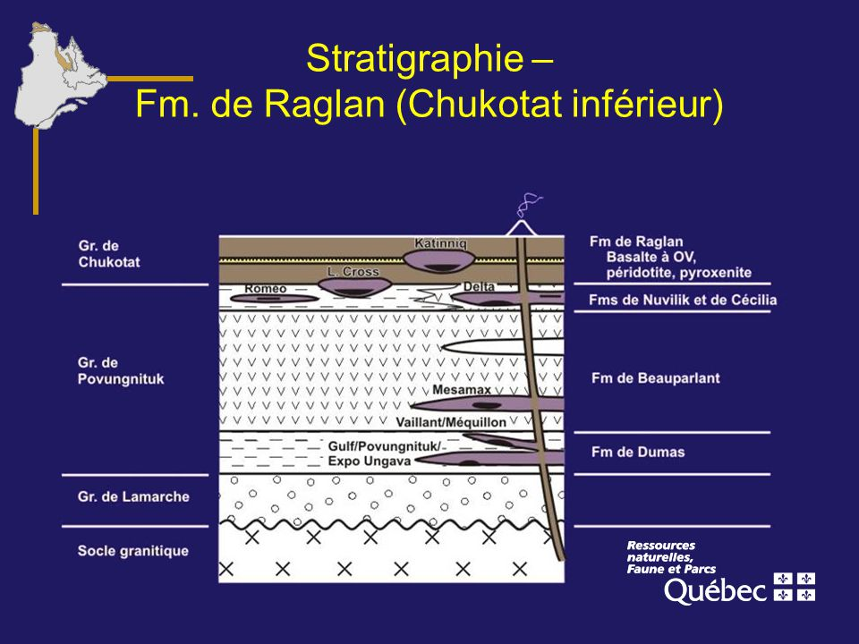 Stratigraphie – Fm. de Raglan (Chukotat inférieur)