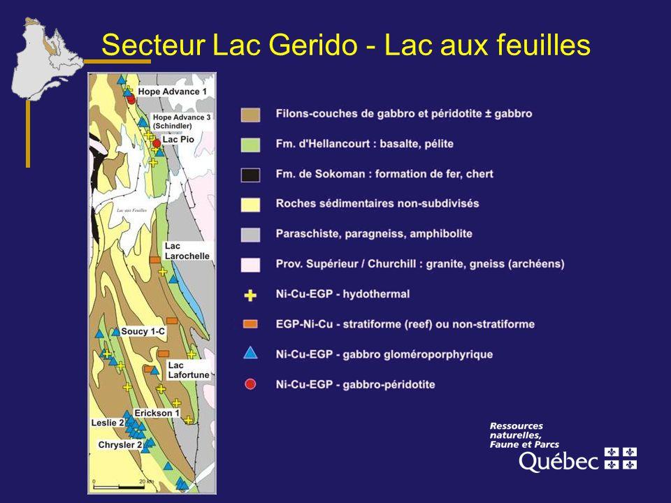 Secteur Lac Gerido - Lac aux feuilles