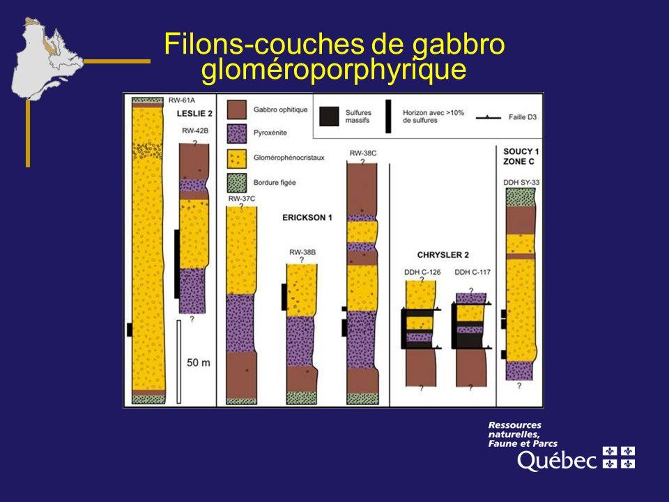 Filons-couches de gabbro gloméroporphyrique