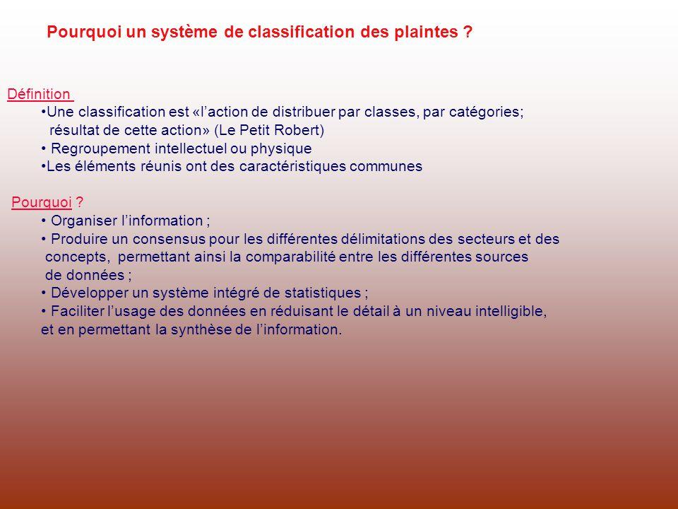 Pourquoi un système de classification des plaintes