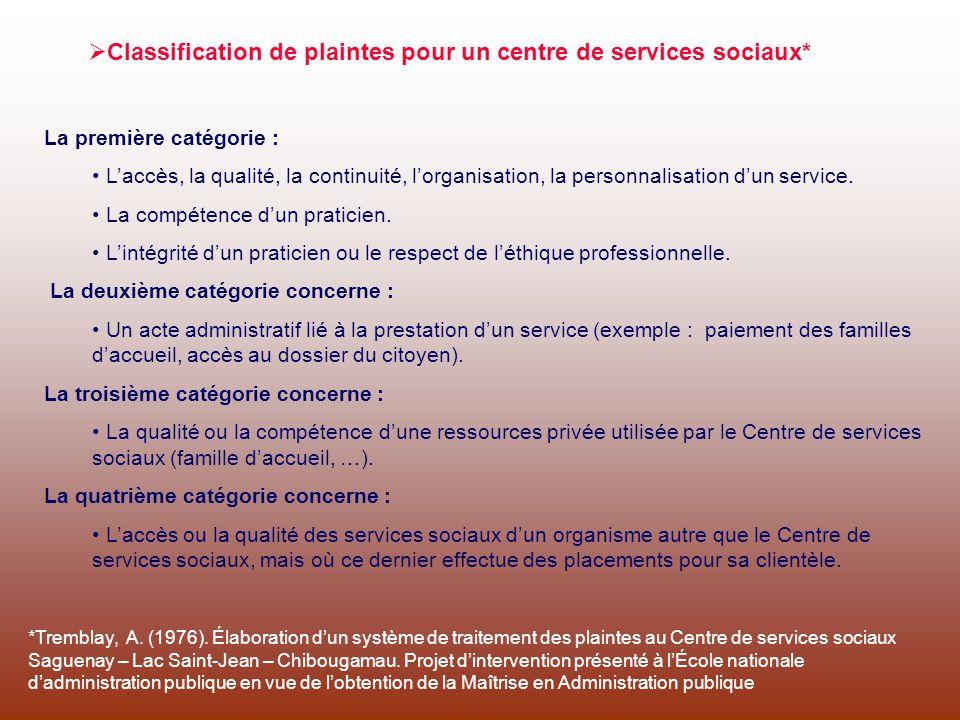 Classification de plaintes pour un centre de services sociaux*