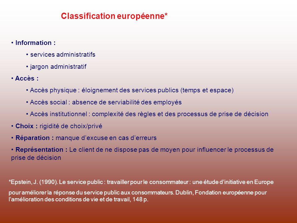 Classification européenne*