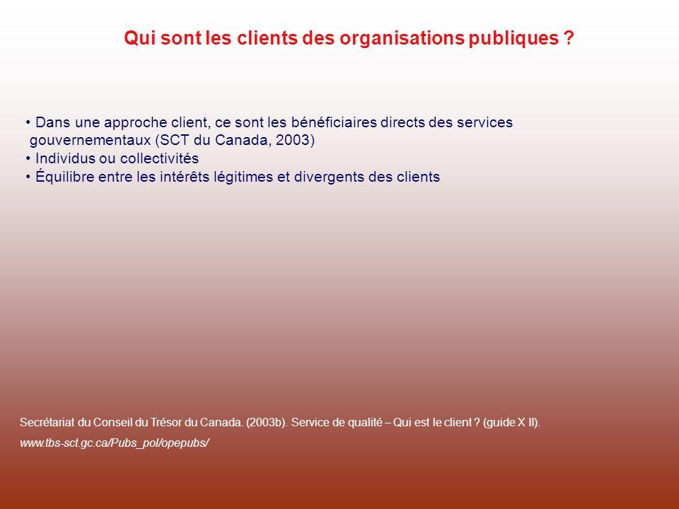 Qui sont les clients des organisations publiques