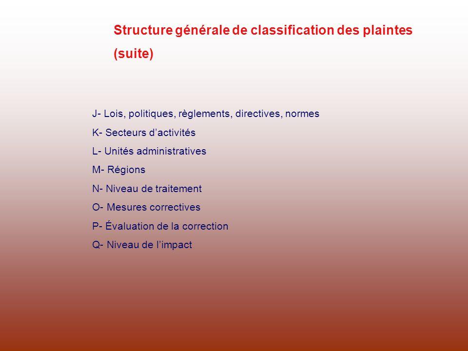 Structure générale de classification des plaintes (suite)