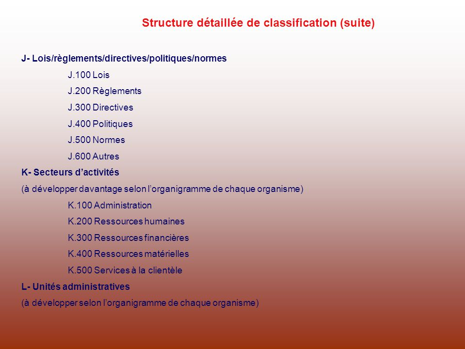 Structure détaillée de classification (suite)