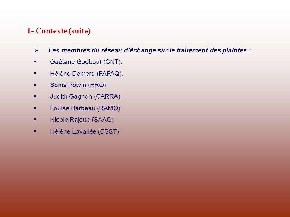 1- Contexte (suite) Les membres du réseau d'échange sur le traitement des plaintes : Gaétane Godbout (CNT),